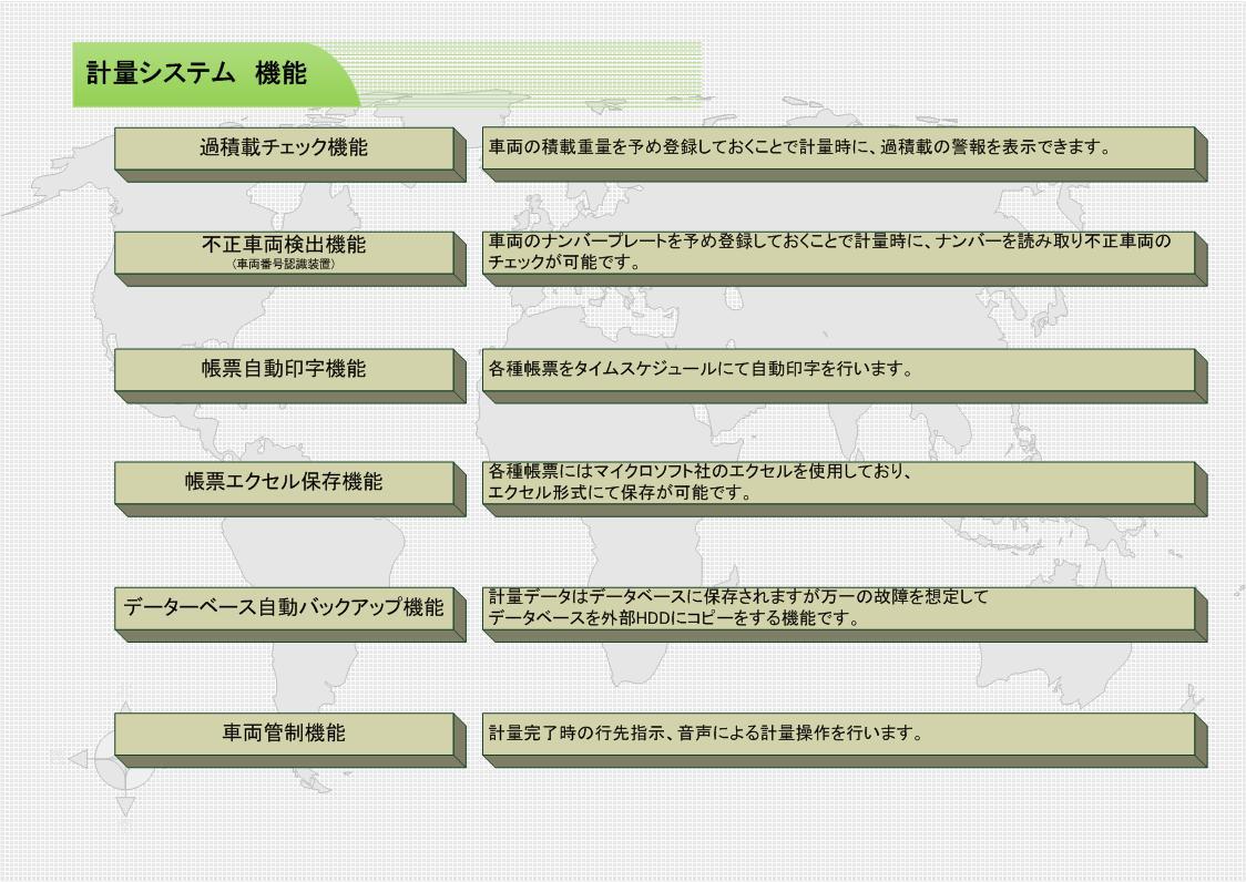 計量システムカタログ4